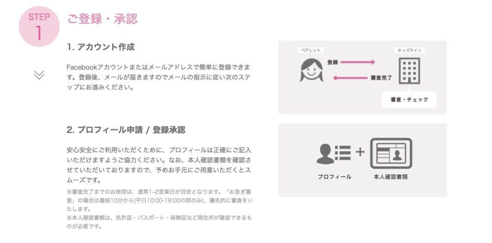 キッズライン登録の流れスクリーンショット