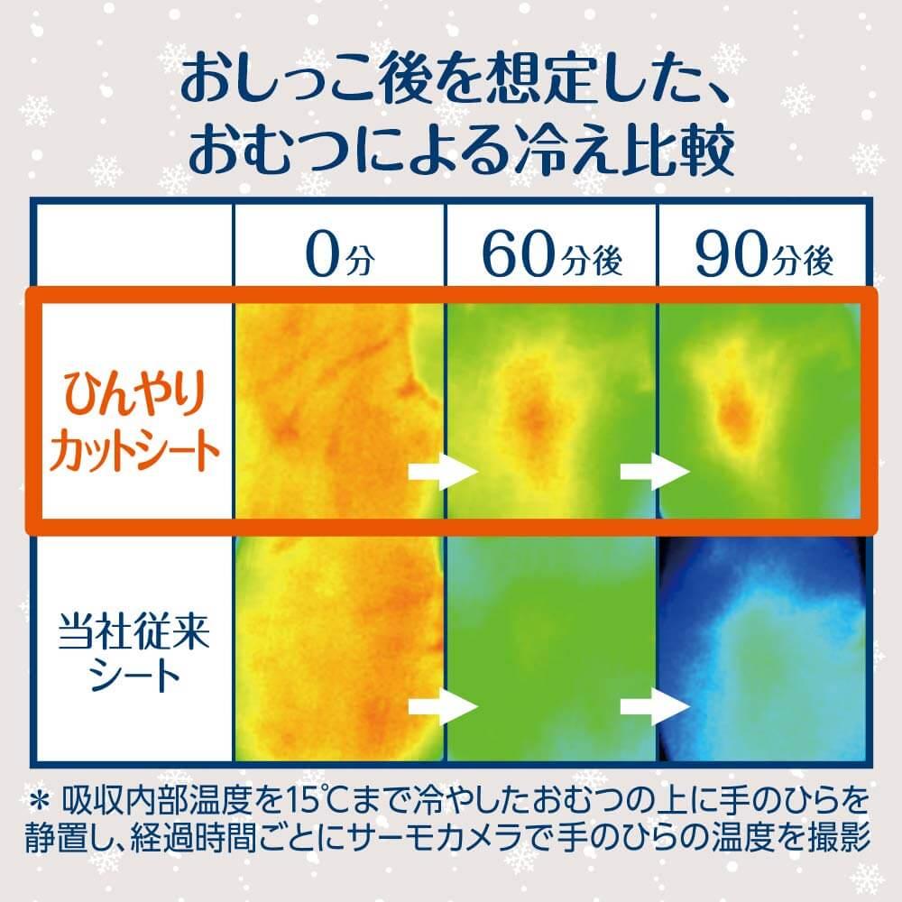 「ムーニーマン 冷えあんしん」の従来品との体温比較。